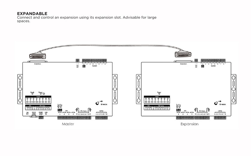 ebox-advantage4
